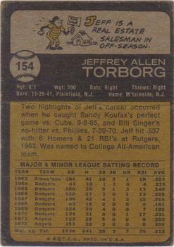 torborg-back