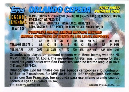 Cepeda_94ToppsB