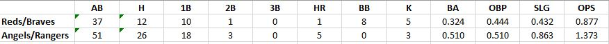 Stats by Team.JPG