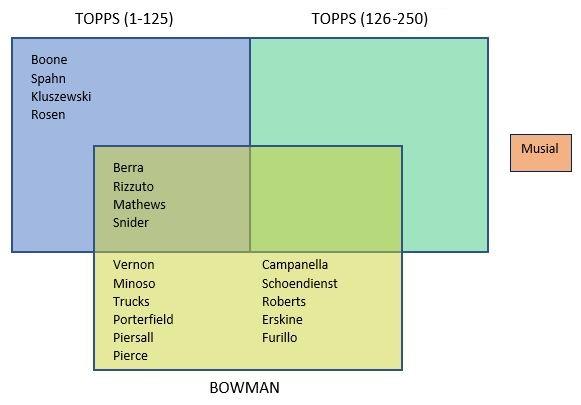 top-20-mvp-1