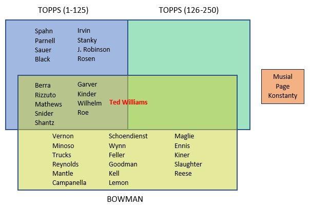 top-5-mvp-1